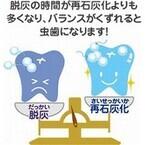 【コブスくんのモテ男道!】歯科医に聞く。むし歯のウソ、ホント検証