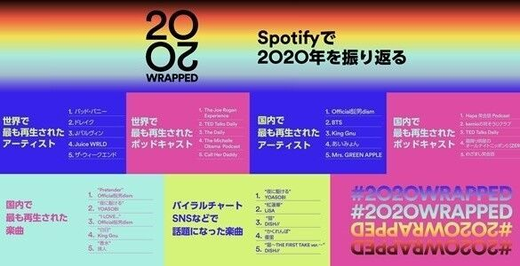 Official髭男dism、Spotify年間ランキングで日本初の3冠「本当に嬉しい」