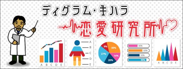 【ディグラム診断】やっぱり高身長男子はモテる?数字でモテ度が判明!?