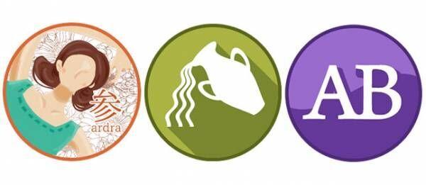 水晶玉子が占う2021年運勢ランキング第1位参宿×水瓶座×AB型