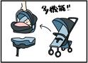 日本でも使えたら楽しそう~!アメリカに来てみたら、ベビーカーが多種多様でびっくり