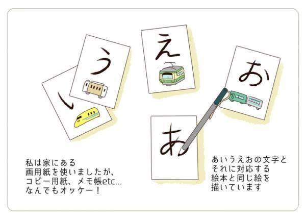"""材料費300円以下!好きなもので文字を覚える""""手作りラミネートカード""""の画像"""