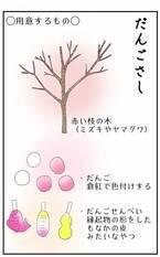 雪景色の季節に彩りを!福島の風習「だんごさし」で迎える小正月