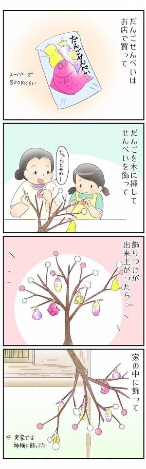 雪景色の季節に彩りを!福島の風習「だんごさし」で迎える小正月の画像