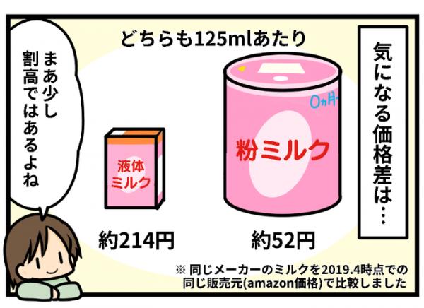 GWに備えて…解禁直後の液体ミルクを買ってみた!気になる価格差などを検証!の画像