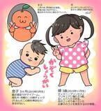 あるある!あるある!!(笑)寝がえり時期の赤ちゃん、エンドレスなアレ…。