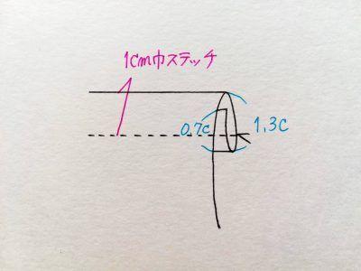 簡単!マスクケースの作り方3パターン
