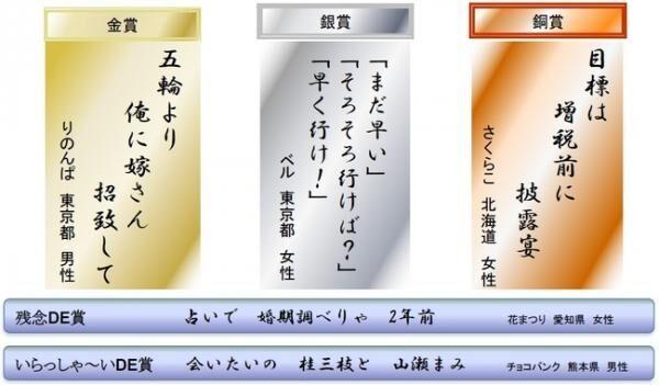 「目標は 増税前に 披露宴」 第5回「婚活川柳」受賞作品を発表