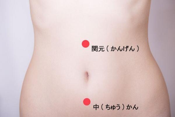 食べ過ぎに効く・予防ツボ・ベスト3「食べ過ぎ予防:関元」「消化を助ける:中かん」