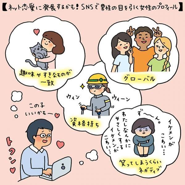 ネット恋愛に発展するかも Snsで男性の目を引く女性のプロフィール