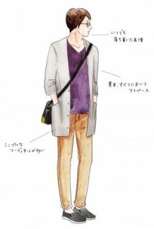 【男性図鑑Vol.4】「草食男子タイプ」の特徴と相性のいい女性のタイプとは?