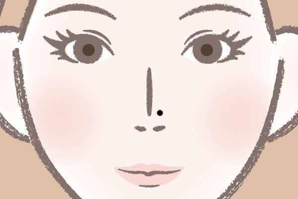 鼻のほくろの意味とは