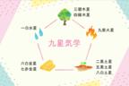 【三碧木星】「九星気学」で分かる性格と相性