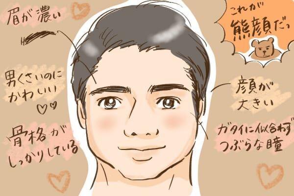 人相学で見る「熊顔」の特徴と性格