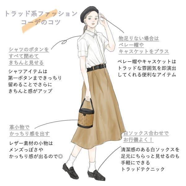 トラッド系ファッション。コーデのコツ