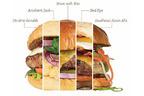 """人生で一度は食べたい!""""100万通り以上のカスタムバーガー""""が楽しめるLA発のカスタムバーガーレストランがオープン"""
