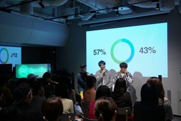 w-inds.がSpotify Japanでスペシャルトークイベントを開催!