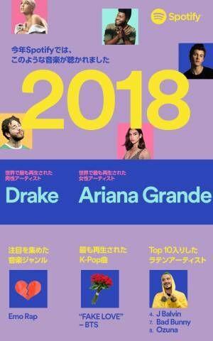 2018年の音楽