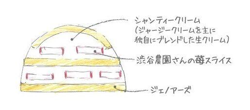 クラッシックで上質なホテルメイドスイーツ。ハイアット リージェンシー 京都のクリスマスケーキ&ベーカリー