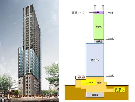 神戸・三宮の神戸阪急ビル東館2021年リニューアル、商業施設、オフィス、ホテルなど