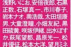 """漫画「もしも東京」展が東京都現代美術館で、松本大洋や浅野いにおらが描く""""東京""""がテーマの漫画を展示"""