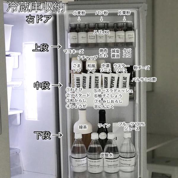 冷蔵庫の収納アイデア☆自分仕様の収納方法が見つかる実例をご紹介します