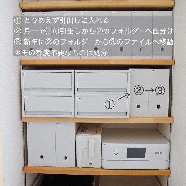 収納ボックス2