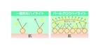 セザンヌ 人気ハイライト《パールグロウハイライト》の新色「03 オーロラミント」が1/23〜先行発売中!ツヤ・透明感・華やかさをひと塗りでゲット