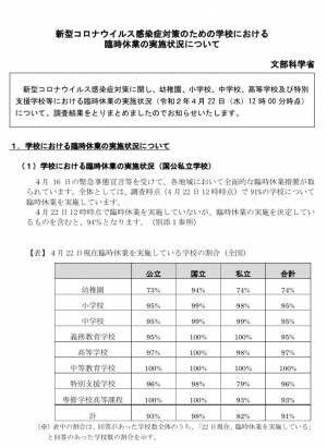 休校実施都道府県は94%。「9月入学・新学期制の導入」の検討も。全国の休校実施状況について