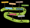 【小中高対象】プログラミング学習教材「コードモンキー」の無償提供期間を5月31日まで延長!