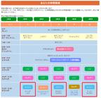 【Gakken家庭学習応援プロジェクト】「あなたのじかんわりひょう」に「体育科目動画」を追加!