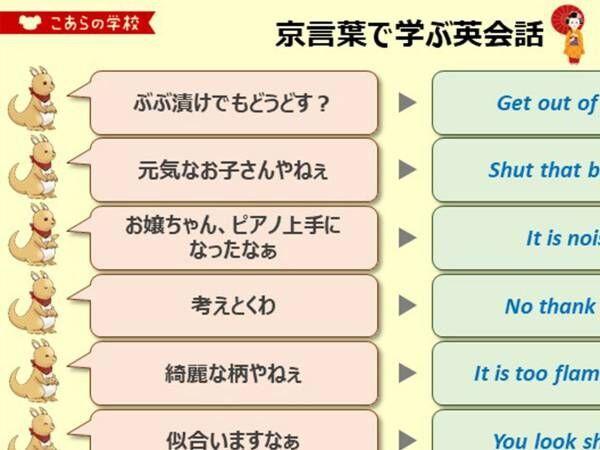 『京言葉』を英語に訳すと? Twitterの投稿に14万人が反響 「めっちゃ笑った」