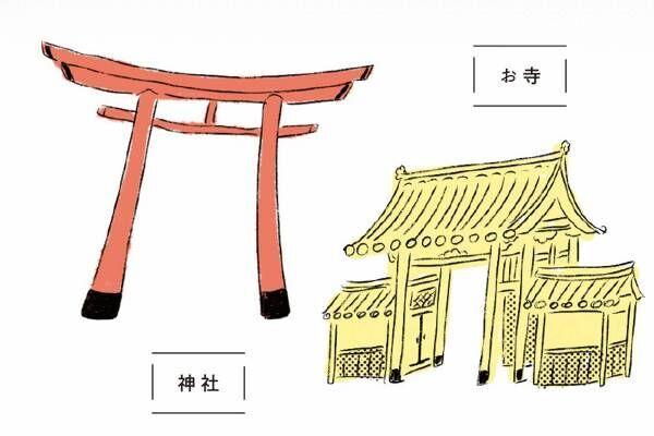 初詣はいつどこに行くべき?参拝前におさえたい神社・お寺、基本の「き」。