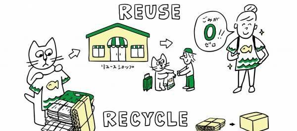 「捨てる」を見直して、地球に優しく!すぐに取り組める6つのアイデア。