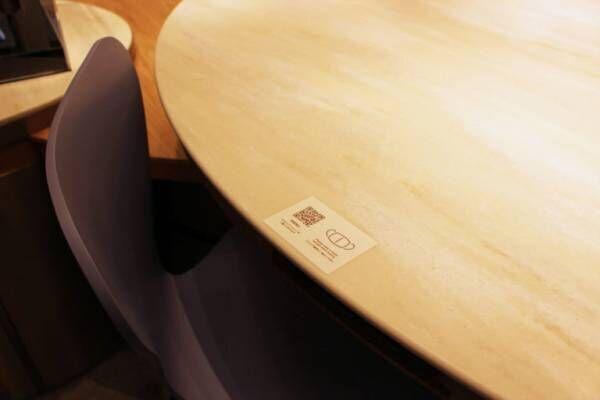 カカオを使ったフード類も!東京駅構内に新業態〈GODIVA café Tokyo〉オープン!
