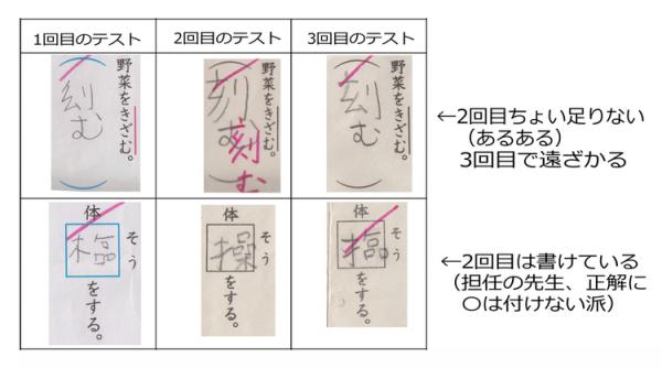 どんなに練習しても書けない漢字がある娘、先生からは「もっと家庭学習を」と言われ...追い詰められた母娘の転機となったのはの画像