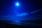 【七曜星風水】〈月のパワー〉で心も体もデトックスして美しくなろう!