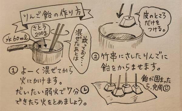 ちっちゃいりんご飴[育児漫画連載]イトウハジメの「ぼくと姪っこのてづくり時間」 Vol.17