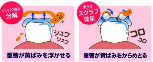 安心素材で毎日ツルツル♪歯磨きにオススメの「重曹パワー」とは