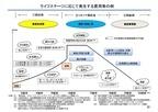「老後2000万円報告書」よく読めば3660万円足りないことに