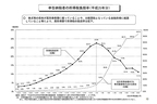 """老後2000万円報告書で発覚した""""富裕層の税率が高い""""のウソ"""