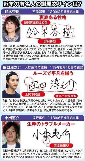 鈴木杏樹は裏表が…筆跡仕事人が謝罪書名で診断した本当の性格