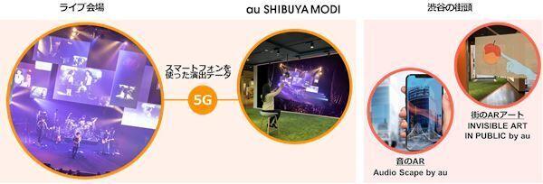 これまでにない新たなライブエンタテイメント! 「uP!!!NEXT 須田景凪~晩翠~ powered by au 5G」開催決定