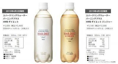 脂肪燃焼をサポート!「HMB」と「L-カルニチン」配合炭酸飲料登場!