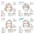 これからのメガネはコスメ感覚で選ぶ!メガネの田中、新キャンペーンスタート