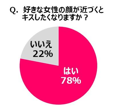 デジャヴュ「#キスしたくなるまつげ」インスタ&ツイッターキャンペーン実施!
