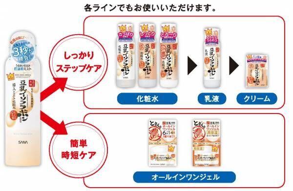 シュッとひと吹き!豆乳の力でもっちり柔らか肌を作るミスト状化粧水