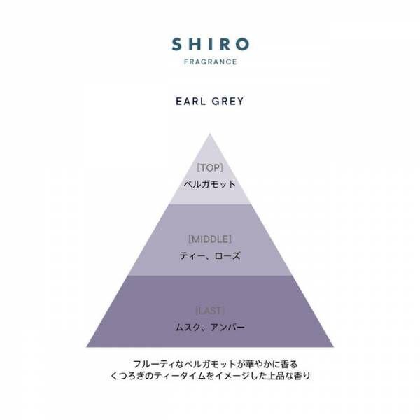「SHIRO アールグレイ オードパルファン」が待望の定番商品として再登場