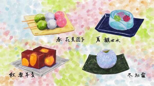 ルーツはヨーロッパ!? 四季折々の美しさを表現する和菓子