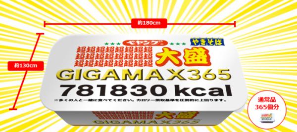 総カロリー781830kcal「ペヤングソース焼きそば超∞超大盛GIGAMAX365」本当に登場
